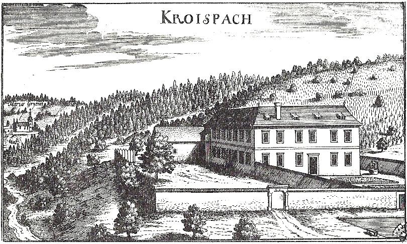 Schloss Kroisbach